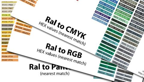 HEX-perusvärikartalle löytyvät RAL-vastaavuudet online